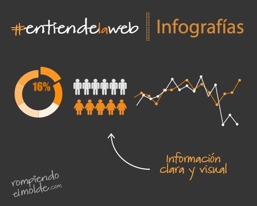 entiede_la_web9