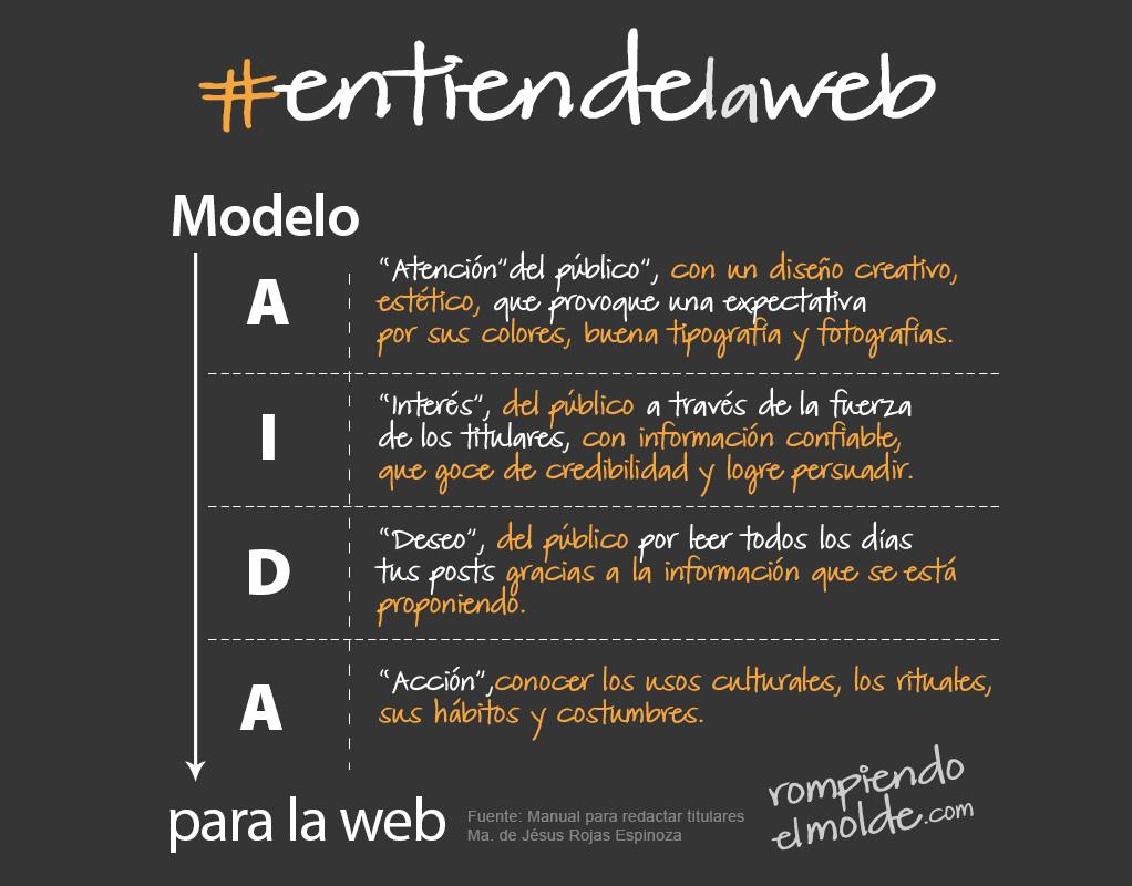 entiede_la_web_aida